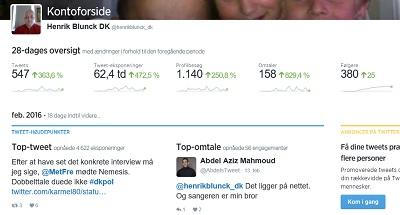 Skærmdump af statistik fra Analytics på Twitter