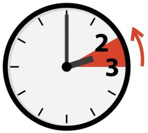 Natten til søndag skal urene stilles en time tilbage til den såkaldte normaltid - vintertid